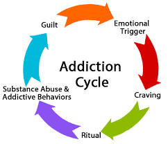 How to Crush Your Most Vicious Addictions & Unlock Your True Potential (pt.1) 1